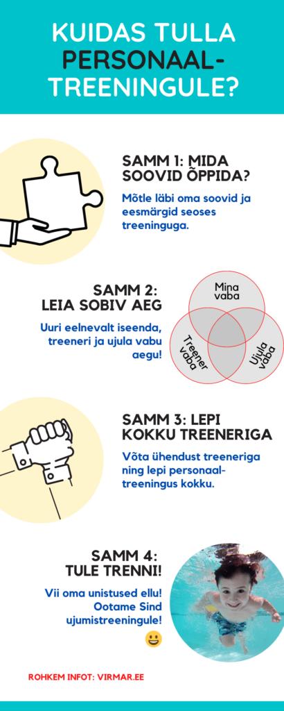 personaaltreeningule